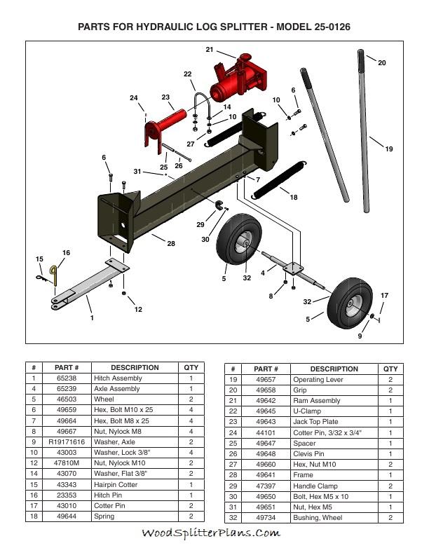 Manual Wood Splitter Parts